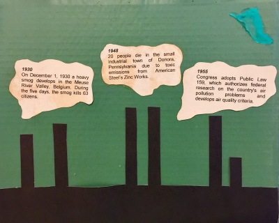 student display with smokestacks and dates around air quality legislation, Donora Smog Museum