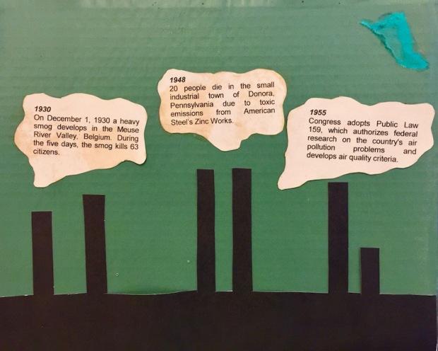 student display with smokestacks and dates around air quality legislation, Donora Smog Museum